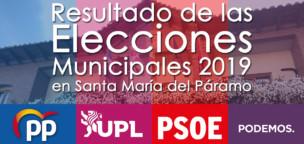 Resultados de las Elecciones Municipales 2019