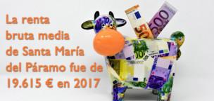 19.615 € fue la renta bruta media de Santa María del Páramo en 2017