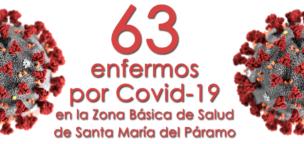 63 enfermos por Covid-19 en la Zona Básica de Salud de Santa María del Páramo
