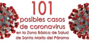 101 posibles casos de coronavirus en la Zona Básica de Salud de Santa María del Páramo