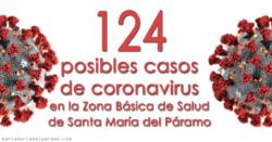 124 posibles casos de coronavirus en la Zona Básica de Salud de Santa María del Páramo