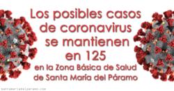 Los posibles casos de coronavirus en la Zona Básica de Salud de Santa María del Páramo se mantienen en 125