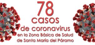 78 casos de coronavirus en la Zona Básica de Salud de Santa María del Páramo
