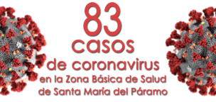83 casos de coronavirus en la Zona Básica de Salud de Santa María del Páramo