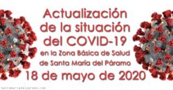 Actualización de la situación del COVID-19 en la Z.B.S. de Santa María del Páramo a 18.05.2020