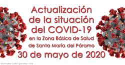 Actualización de la situación del COVID-19 en la Z.B.S. de Santa María del Páramo a 30.05.2020