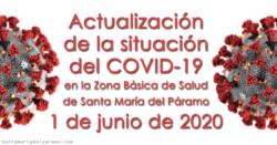 Actualización de la situación del COVID-19 en la Z.B.S. de Santa María del Páramo a 1.06.2020