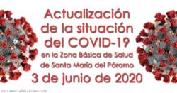 Actualización de la situación del COVID-19 en la Z.B.S. de Santa María del Páramo a 3.06.2020
