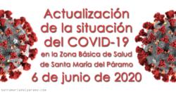 Actualización de la situación del COVID-19 en la Z.B.S. de Santa María del Páramo a 6.06.2020