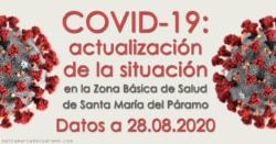 Actualización de la situación del COVID-19 en la Z.B.S. de Santa María del Páramo a 28.08.2020