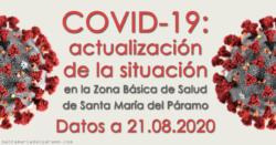 Actualización de la situación del COVID-19 en la Z.B.S. de Santa María del Páramo a 21.08.2020