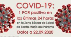1 nuevo positivo por PCR ayer lunes 21 en la ZBS de Santa María del Páramo
