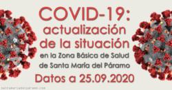 Actualización de la situación del COVID-19 en la Z.B.S. de Santa María del Páramo a 25.09.2020