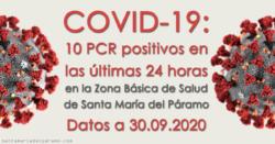 10 nuevos positivos por PCR ayer martes 29 en la ZBS de Santa María del Páramo