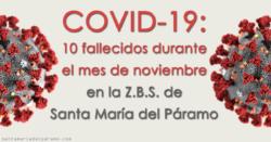 Noviembre dejó 10 fallecidos por COVID-19 en la Z.B.S. de Santa María del Páramo