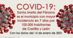 Coronavirus: Santa María del Páramo es el municipio con mayor incidencia en 7 días por 100.000 habitantes de Castilla y León
