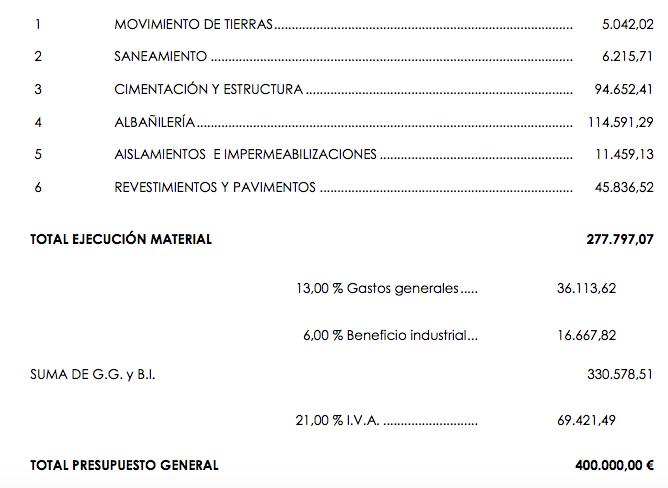 centrodedia1