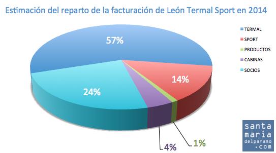 ltreparto2014