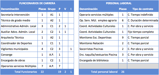 personal2013