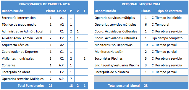 personal2014