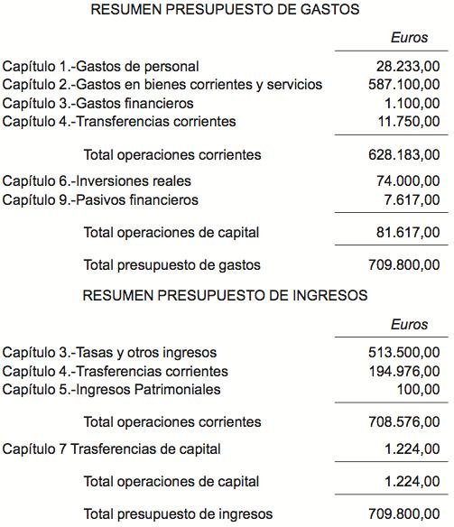 presupuesto mancomunidad El Páramo 2014